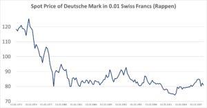 Newsletter June 2020: Derivatives Risk Management and Aviation - MathFinance